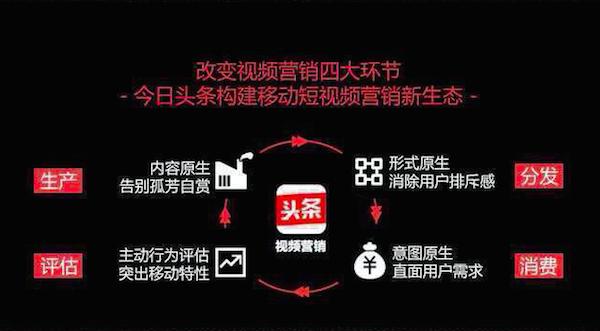 mobile-video-marketing-02