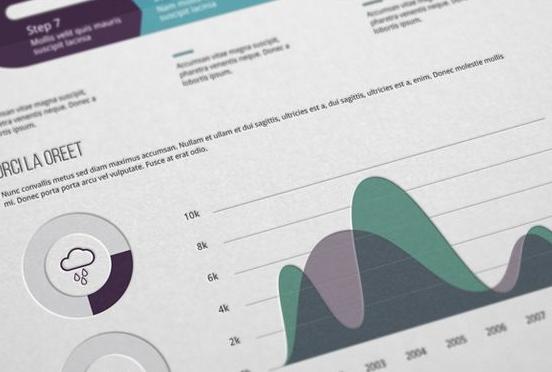 为什么报告正在成为品牌引爆内容营销的最新热点?