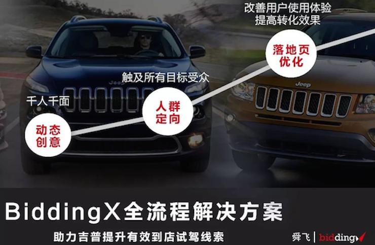 舜飞|BiddingX助力Jeep提升有效到店试驾线索